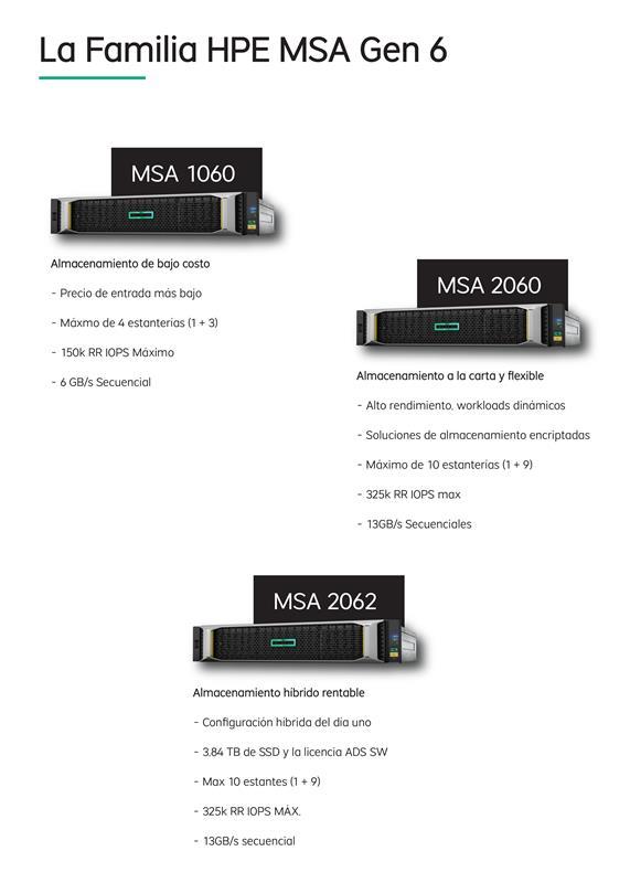 Blog MSA Gen6