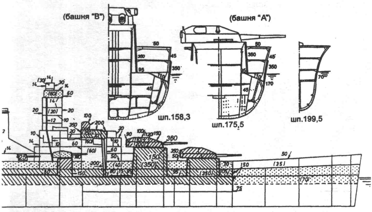 Scharnhorst Hype D