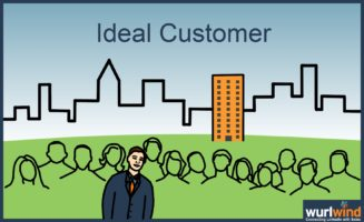 Wurlwind Social Selling - Ideal Customer