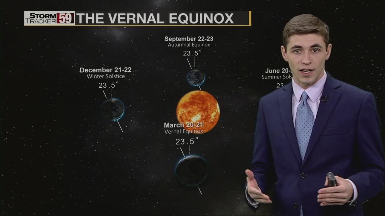 Weather 101: The vernal equinox and the start of spring