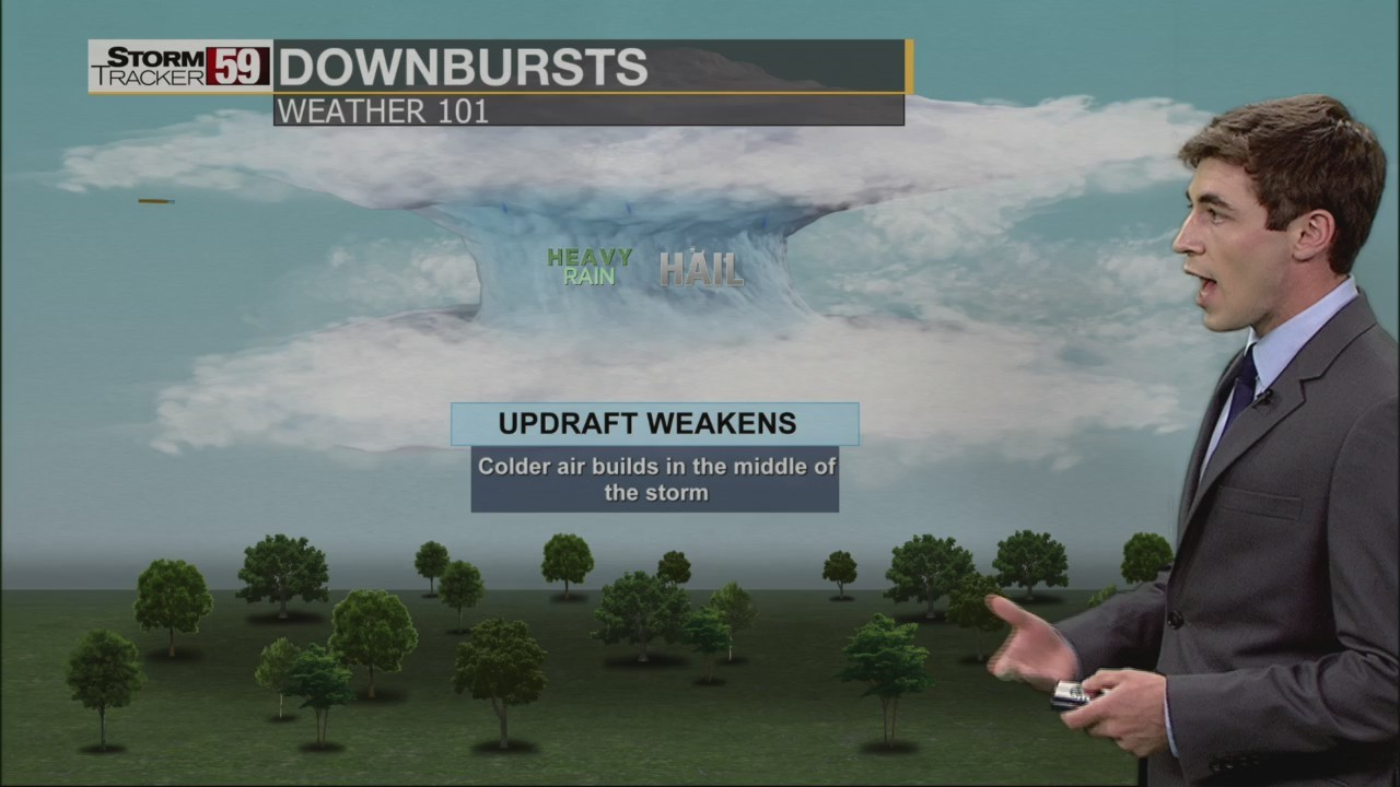 Weather 101: What is a downburst?