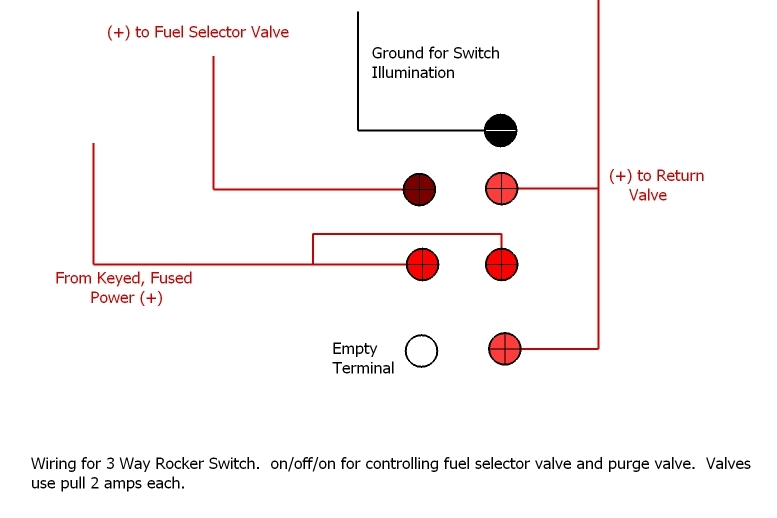 Wiring Diagram For 3 Way Rocker Switch : On off rocker switch wiring diagram prong toggle