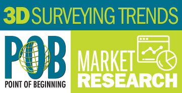 POB Market Research