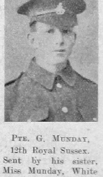 George Munday
