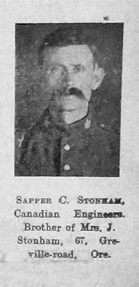 Charles Stonham