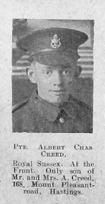 Albert Charles Creed