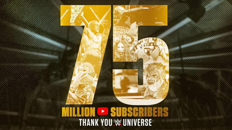 WWE YouTube reaches 75 million subscriber milestone
