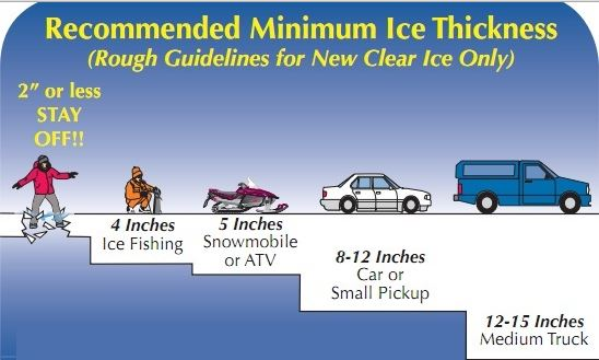 IceThickness_324356