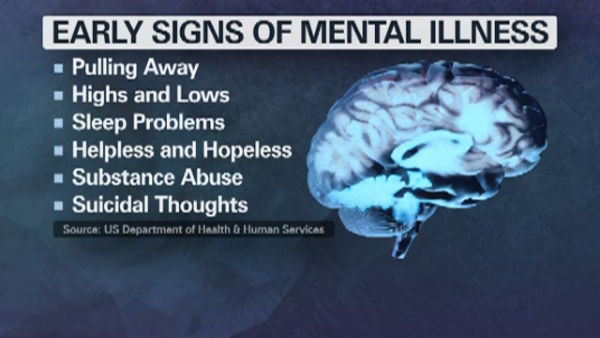 mental-illness_476121