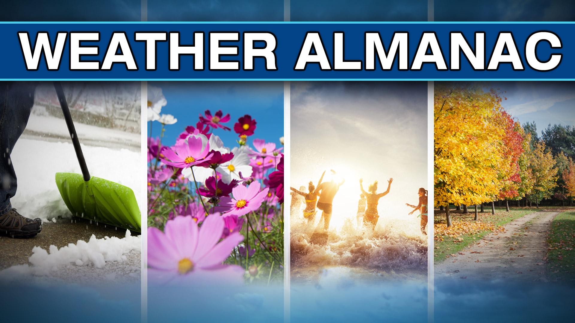 Weather Almanac