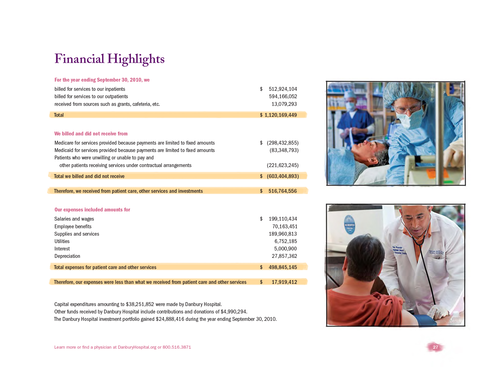 Danbury Hospital 2010 Annual Report
