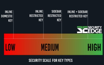 Get a crash course in key types and their positioning on the security scale