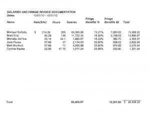 October salaries and fringe invoice documentation