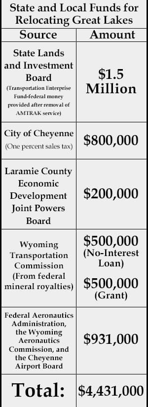 (Source: Wyoming Tribune Eagle articles by Jessica Lowell — click to view)