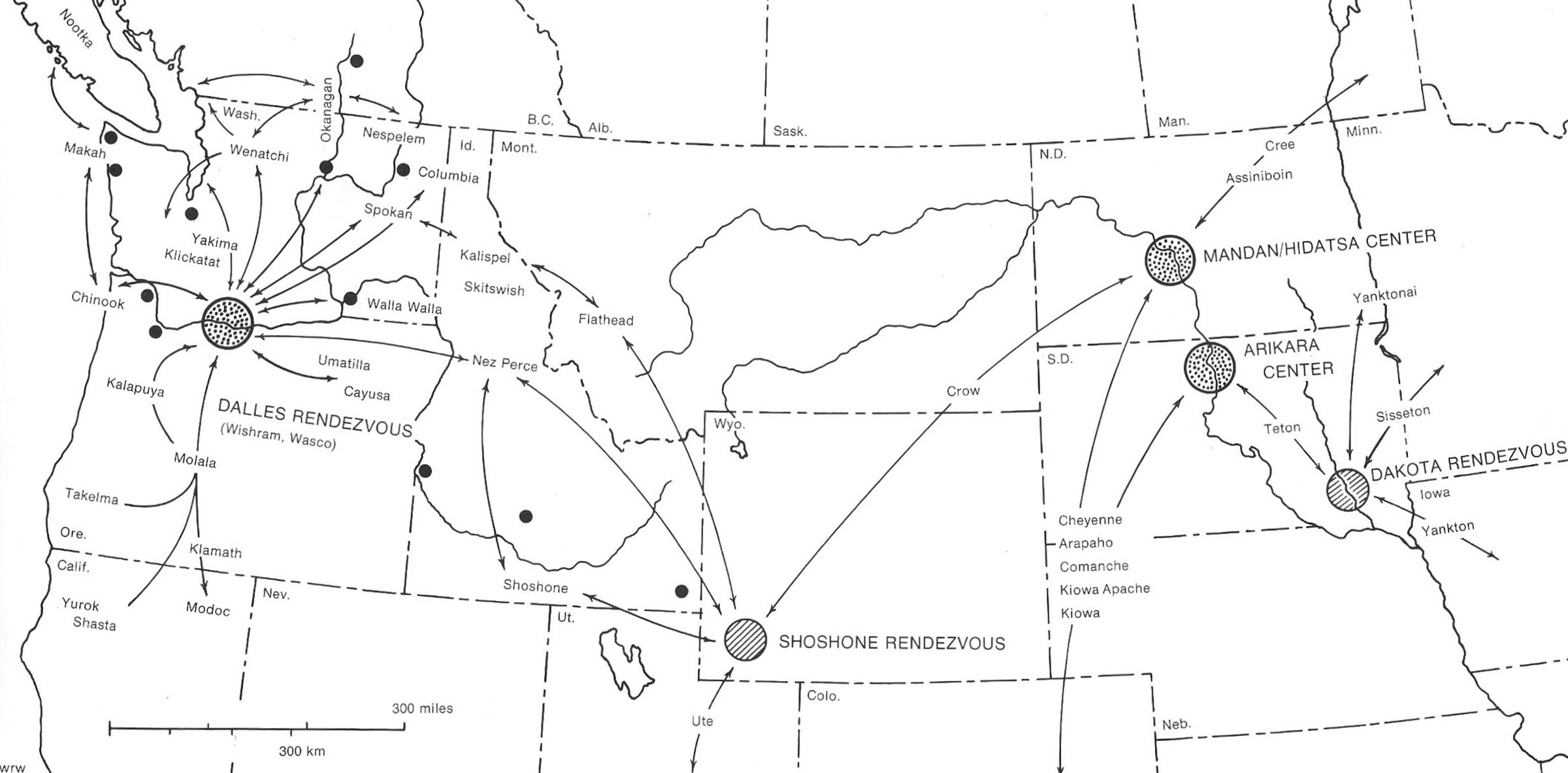 Trade Among Tribes Commerce On The Plains Before
