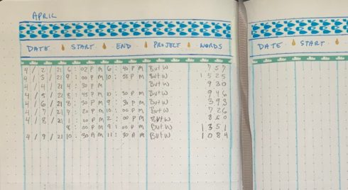April writing session log. It includes five columns to record: Date, start time, end time, project, and word count.