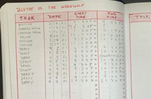 A log with four columns for: Task (including items such as outline, character design, and draft), Date, Start Time, and End time