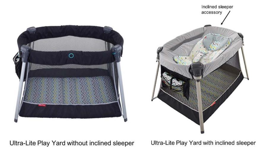 Ultra-Lite Day & Night Play Yard: Inclined Sleeper Accessory Recall