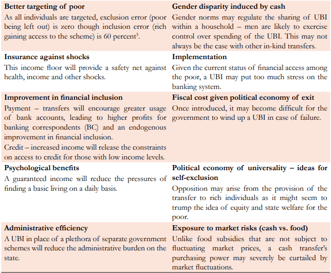 universal basic income definition