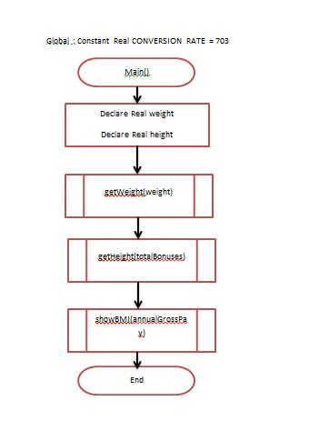 Pennfoster programming logic assignment