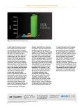 pumped-phosphor-benefits-white-paper-2