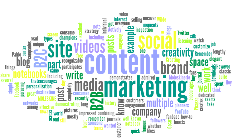 the four c's of content marketing