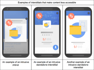 Google-mobile-interstitials-penalty-trigger-examples