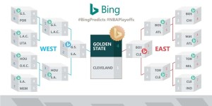 Bing 2017 NBA playoff schedule