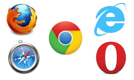 Chrome browser market share