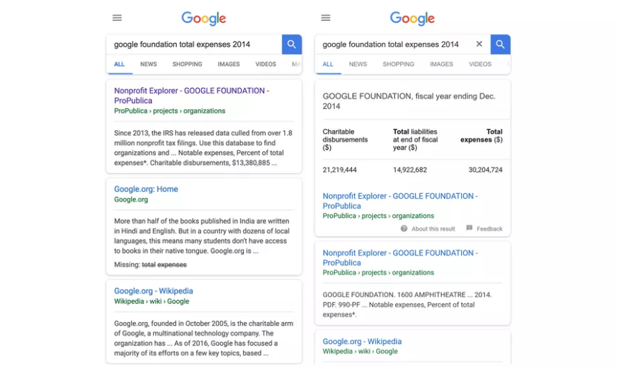 Google Seeks to Surface more Data Journalism in Search Results