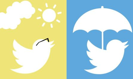 Twitter Tomorrow Paid Weather Service Debuts