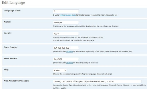 qtranslate WordPress Plugins