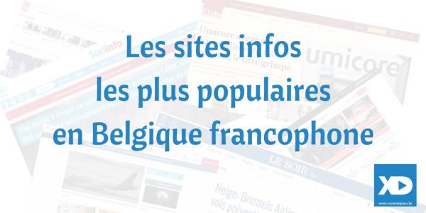 Les sites infos les plus populaires en Belgique francophone