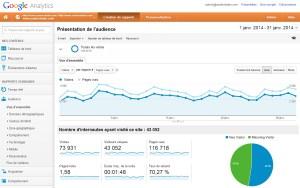 Le blog de Xavier Studer draine plus de 43'000 visiteurs uniques mensuels.