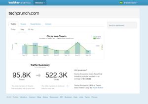 Twitter Web Analytics pour mesurer l'impact des publicitésd sur Twitter.