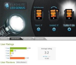 Le ranking de Flashlite LED a chuté de près de deux points en quelques jours.