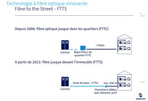 Les technologies FTTC et FTTS, selon Swisscom.