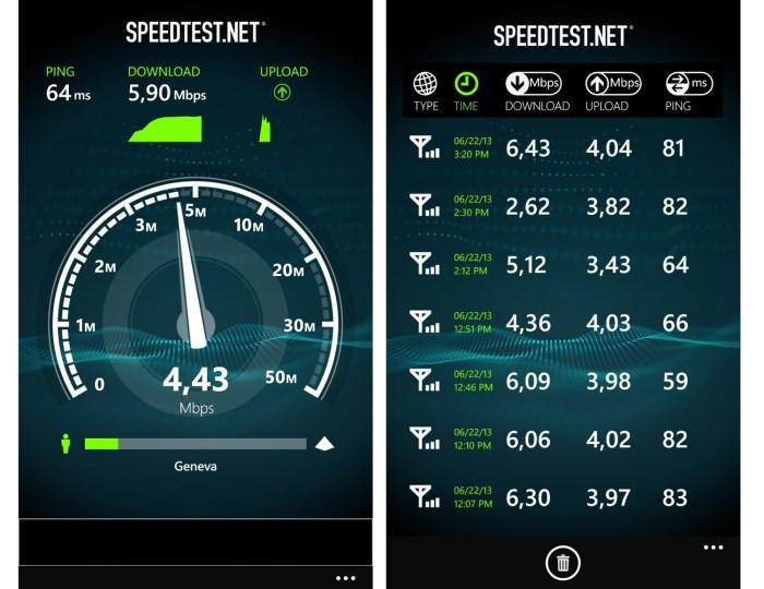 Mesures de débit sur le réseau mobile de Sunrise à Lausanne.