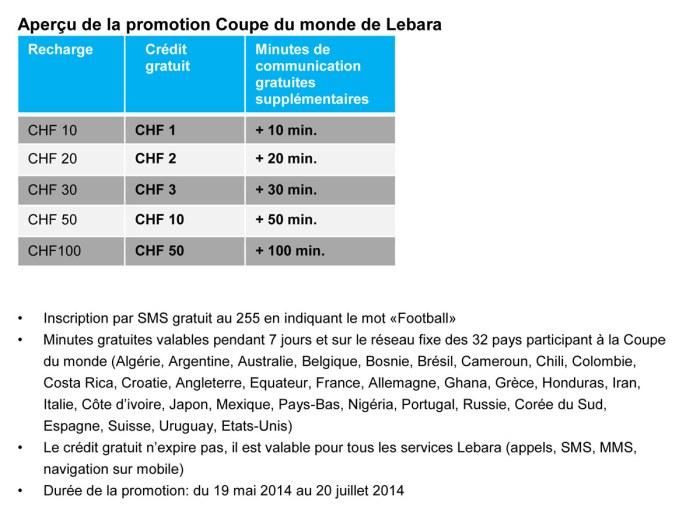 Lebara moins cher pour la Coupe du Monde de foot.