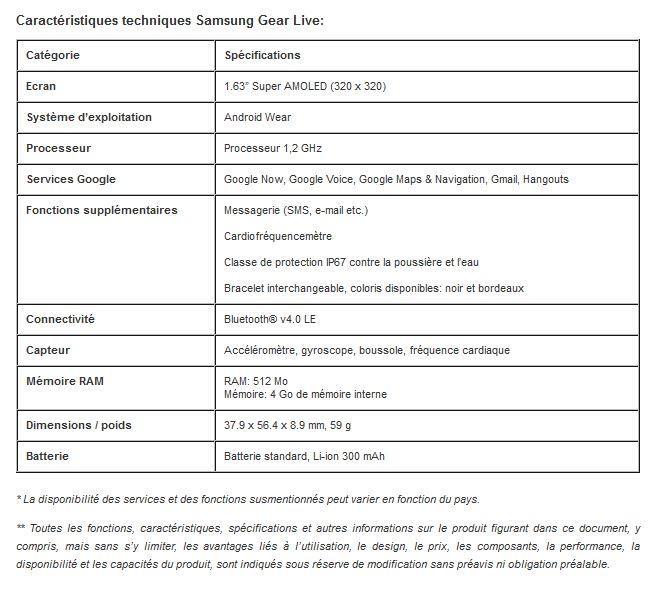 Samsung Gear Live: la fiche technique.