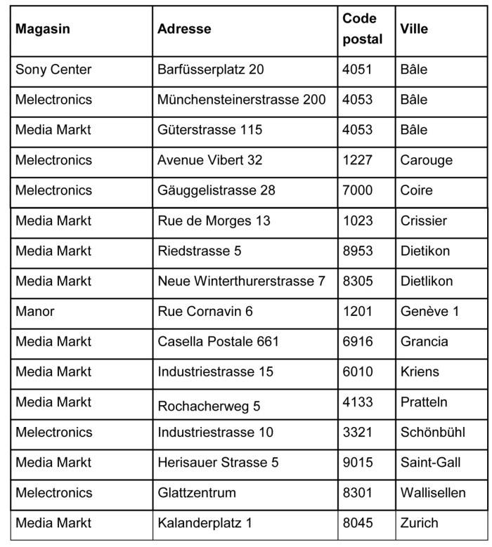 20 magasins pour tester la 4K par Sony à l'occasion de la coupe du monde de football.