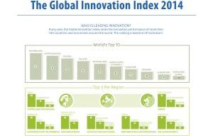Innovation: la Suisse leader, la France 22e...