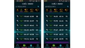 4G/LTE: les antennes de Swisscom permettent d'atteindre les maxima.