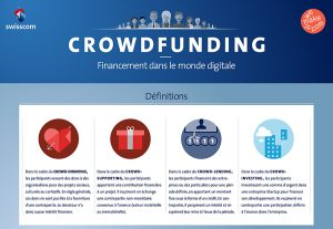Crowdfunding: les bases.