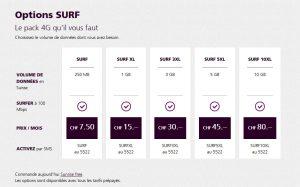 Surf nomade prépayé: les options de Sunrise.