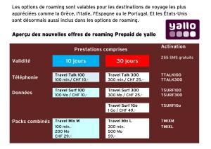 Les tarifs de roaming de Yallo.