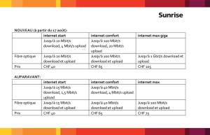 Internet: Sunrise adapte ses débits.