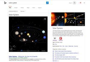 La position des planètes le 6 mars 2016.
