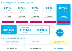 Les tarifs Lebara Plus.