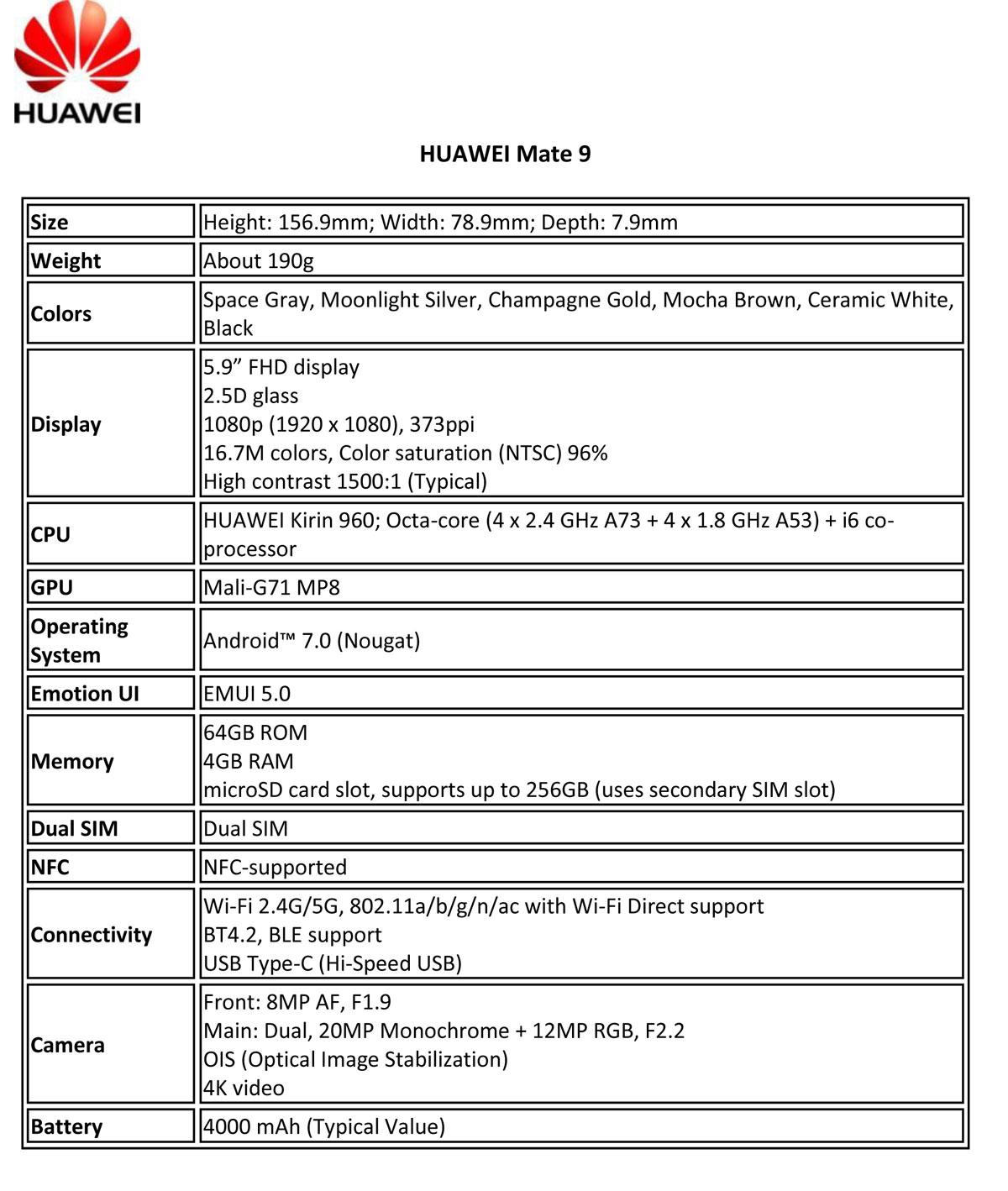 Huawei Mate 9: fiche technique.